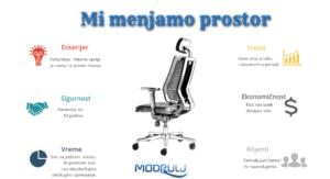 Modrulj kancelarijske stolice