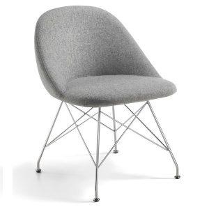 kupovina stolica